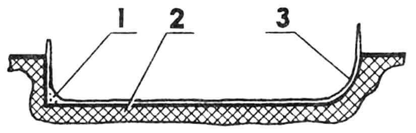 Изготовление корпуса пилона: 1 — наполнитель (стекложгут); 2 — матрица; 3 — половинка пилона.