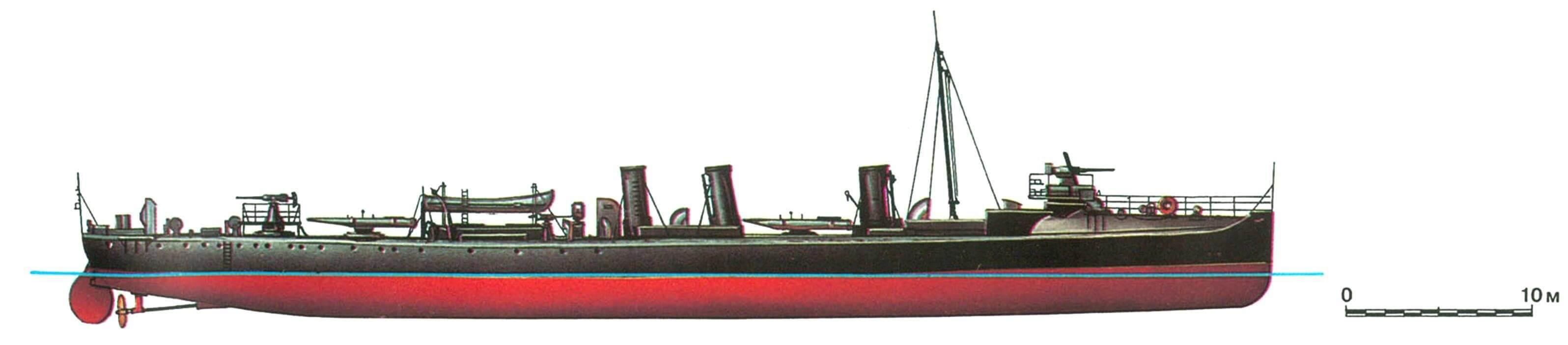 116. Эскадренный миноносец «Конфликт», Англия, 1899 г.