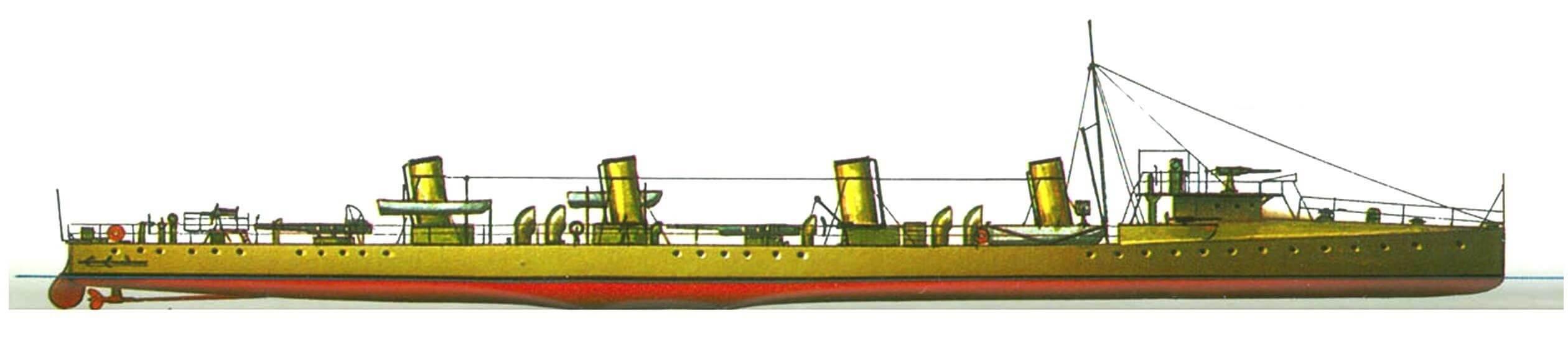 131. «Истребитель» «Сом», Россия, 1900 г.