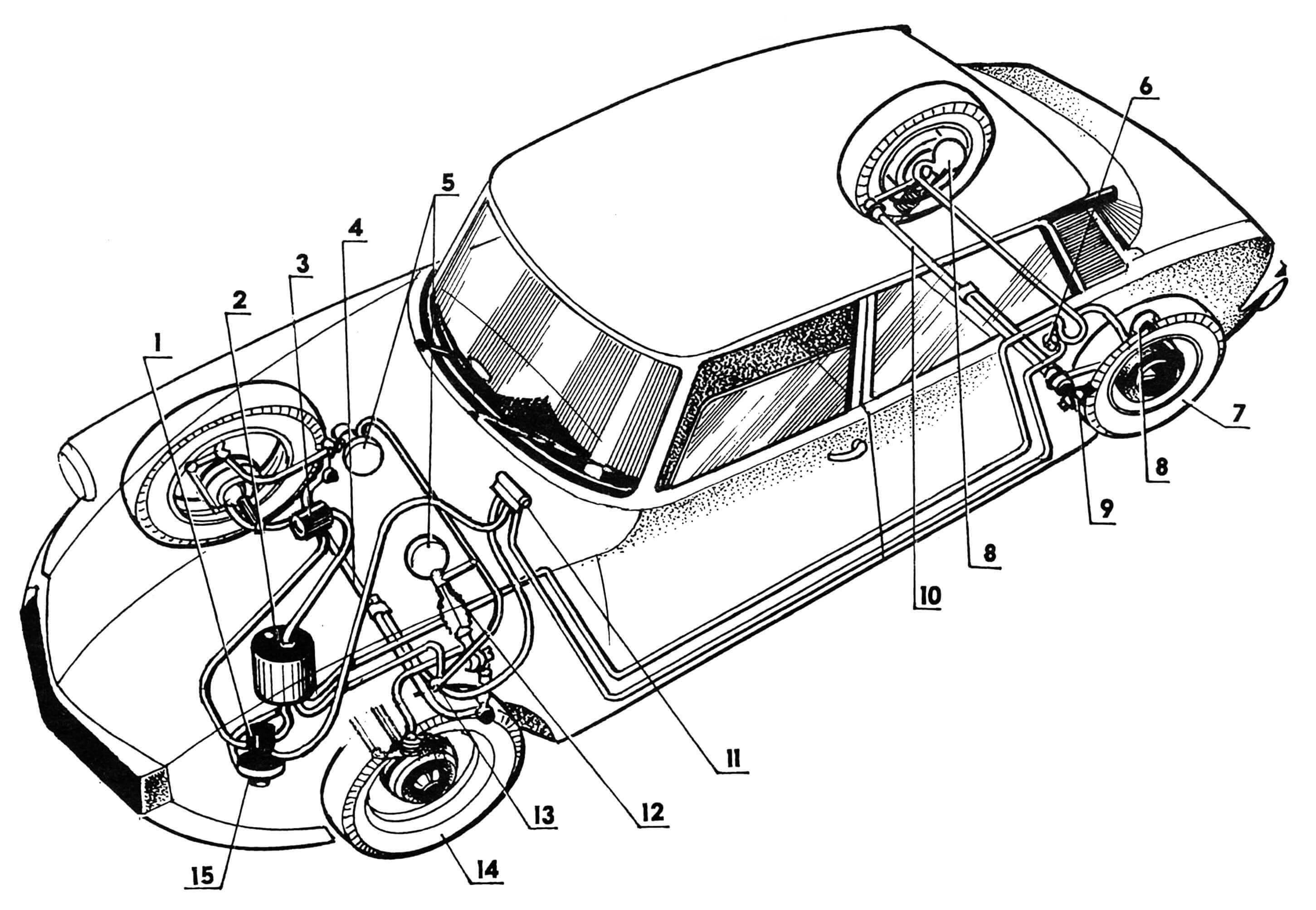 Система гидропневматической подвески колес: 1 — распределитель; 2 — емкость для гидрожидкости; 3 — гидронасос; 4 — стабилизатор поперечной устойчивости, передний; 5 — резервуары гидропневматические, передние; 6 — регулятор заднего моста; 7 — колесо заднее; 8 — резервуары гидропневматические, задние; 9 — рычаг продольный; 10 — торсион; 11 — панель управления системой; 12 — цилиндр с поршнем, рабочий; 13 — регулятор переднего моста; 14 — колесо переднее; 15 — рессивер.