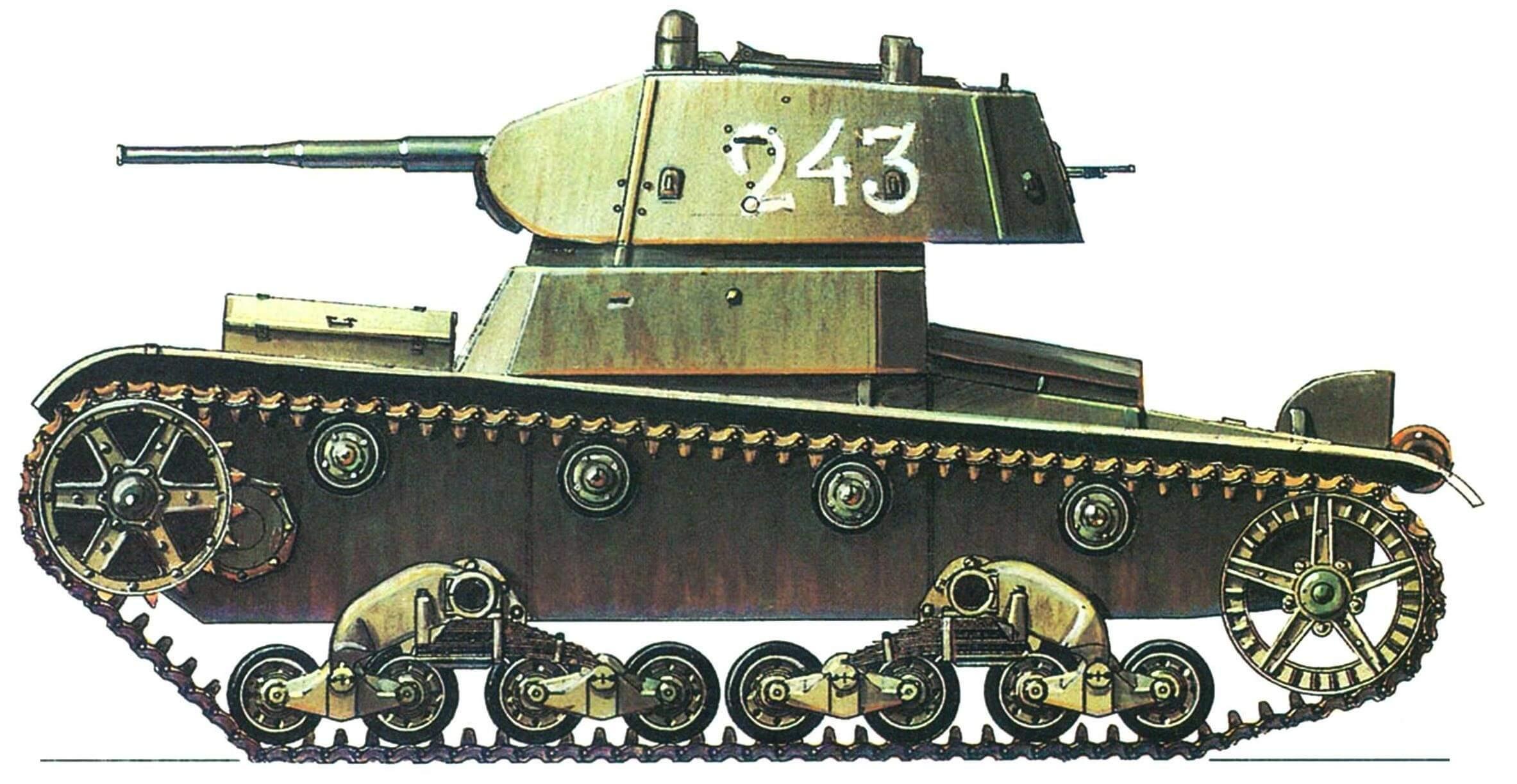 Легкий танк Т-26. НИИБТПолигон, Кубинка, 1946 год.
