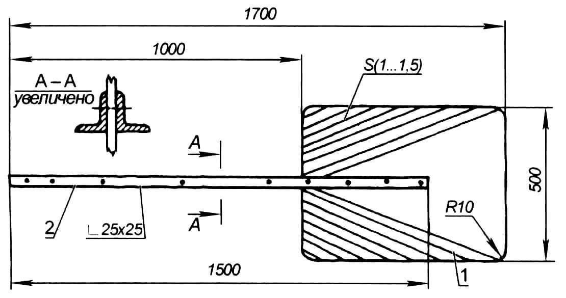 Стабилизатор: 1- киль (пластина дюралюминиевая толщиной 1-1,5 мм); 2 - балка (дюралюминиевый уголок 25x25 мм, длина 1500 мм, 2 шт.)