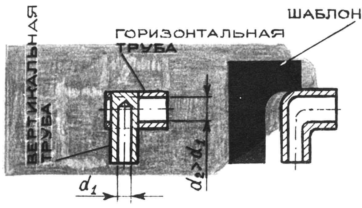 Изготовление дефлектора.