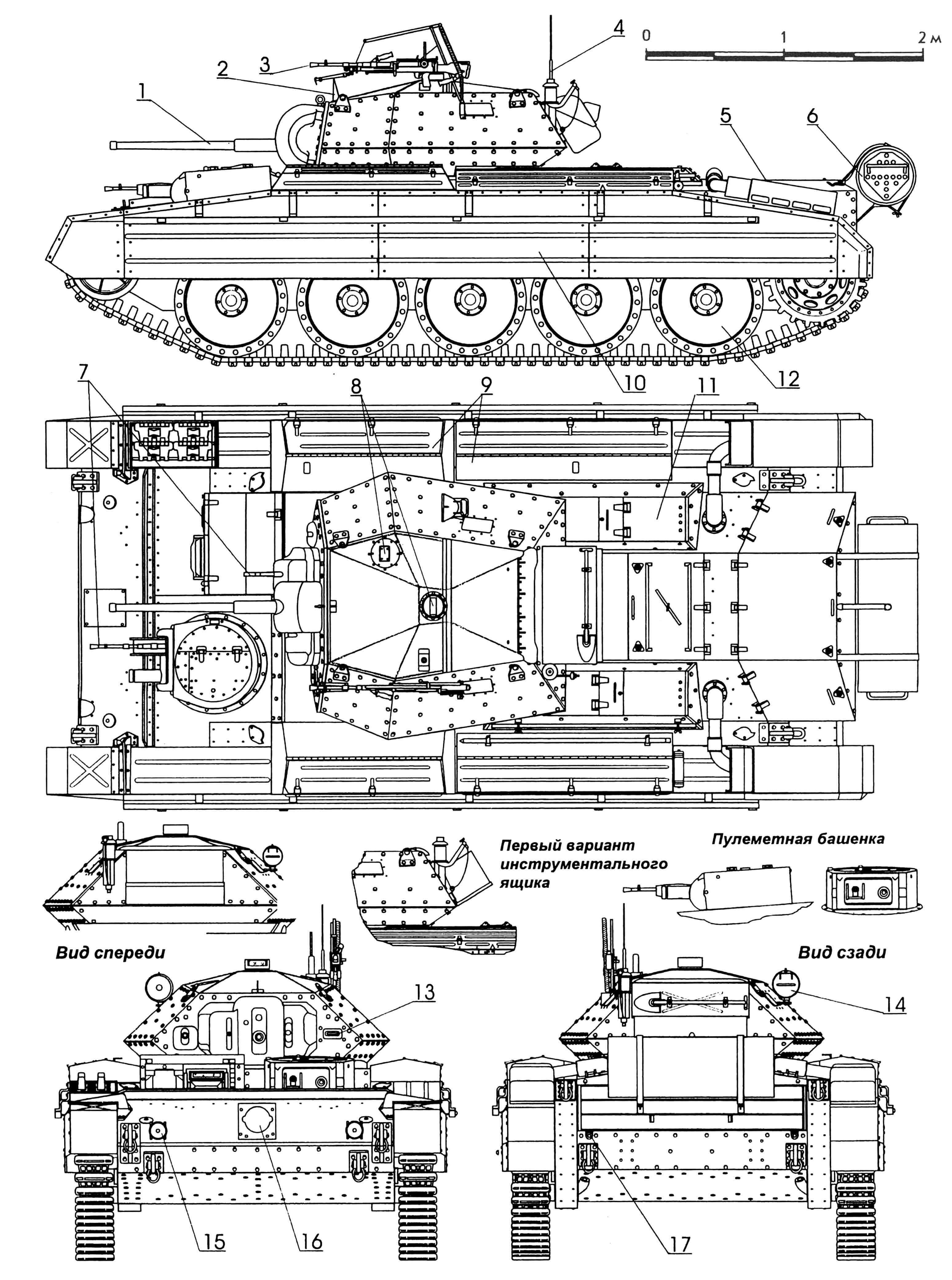 Крейсерский танк «Крусейдер I»: 1 — пушка 2-фунтовая; 2 — визир командирский; 3 — пулемет Bren зенитный; 4 — антенна; 5 — фильтр воздушный; 6 — бак топливный, дополнительный; 7 — пулеметы Besa; 8 — приборы наблюдения перископические; 9 — ящики ЗИП; 10 — фальшборт; 11 — колпак над воздухозаборником; 12 — каток с защитным щитком, опорный; 13 — щель смотровая; 14 — прожектор; 15 — фонарь габаритный, передний; 16 — фара; 17 — фонарь габаритный, задний.