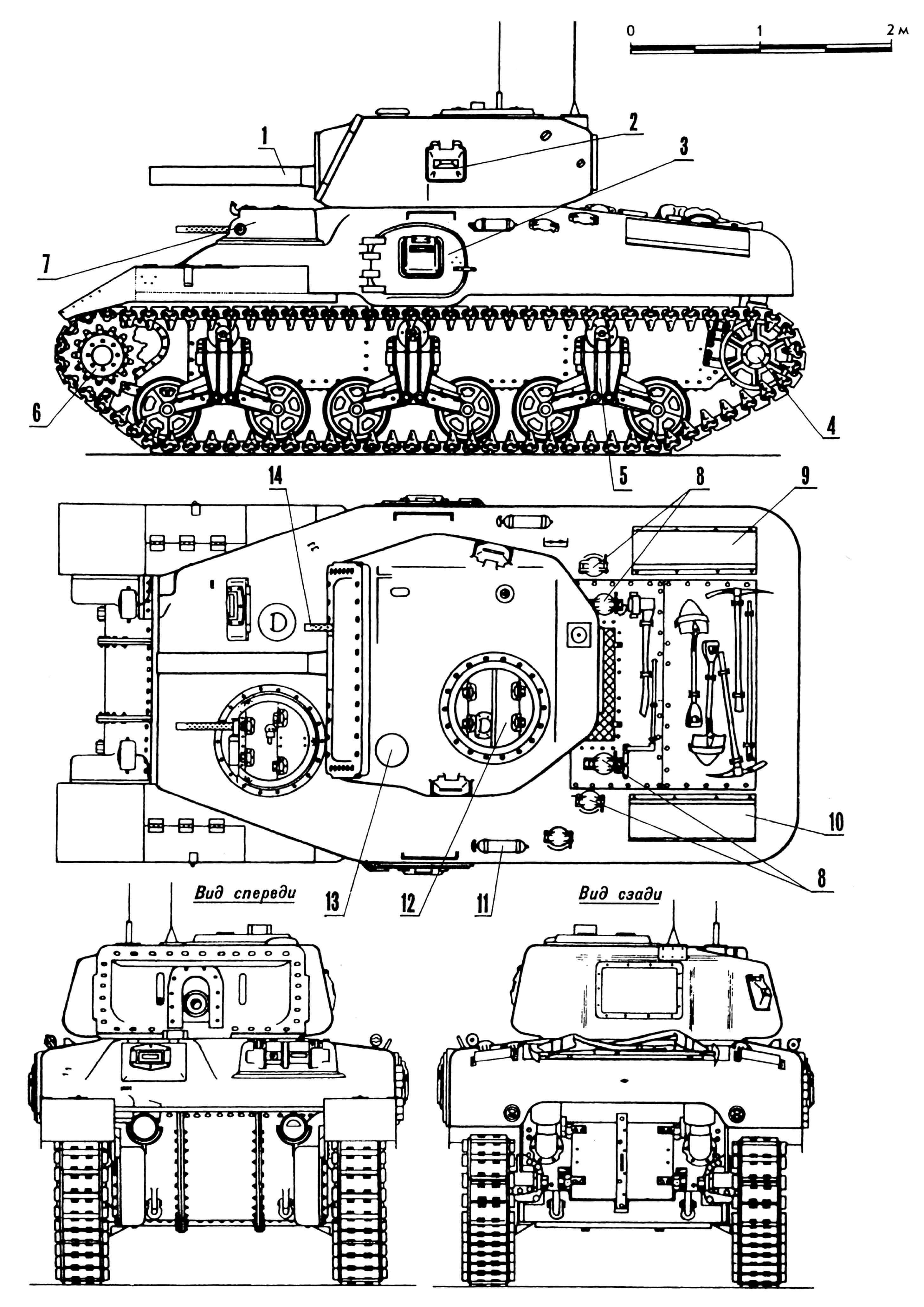 Крейсерский танк RAM II: 1 — пушка 6-фунтовая; 2 — лючок для стрельбы из личного оружия; 3 — дверь для посадки экипажа; 4 — ленивец; 5 — тележка подвески; 6 — колесо ведущее; 7 — башенка пулеметная; 8 — лючки заливных горловин топливных баков; 9 — место укладки укрывочного брезента; 10 — место укладки маскировочной сетки; 11 — огнетушитель; 12 — люк командира; 13 — колпак вентилятора; 14 — пулемет Browning М1919А4, спаренный.