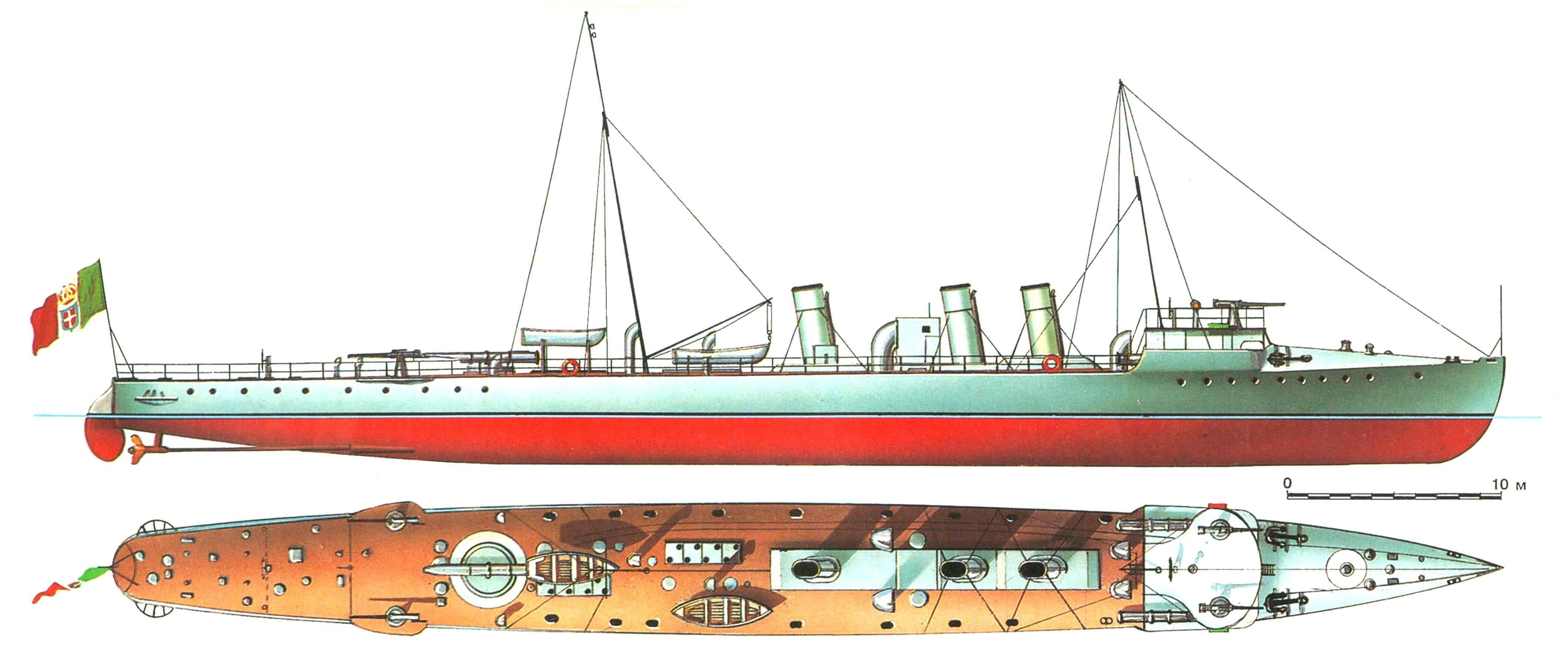 142. Эскадренный миноносец «БЕРСАЛЬЕРЕ», Италия, 1907 г. Строился в Италии фирмой «Ансальдо». Водоизмещение нормальное 395 т, полное 415 т. Длина наибольшая 65,1 м, ширина 6,1 м, осадка 2,1 м. Мощность двухвальной паросиловой установки 6000 л.с., скорость 28,5 узла. Вооружение: четыре 76-мм пушки, три 450-мм торпедных аппарата. Всего в 1907— 1913 годах построено 11 единиц: «Берсальере», «Гранатьере», «Артильере», «Ланчиере», «Кораццьере», «Карабиньере», «Гарибальдино», «Апьпино», «Фучильере», «Понтиере» и «Аскаро». «Гарибальдино» погиб в июле 1918 г. в результате столкновения, остальные сданы на слом в 1923—1932 гг.