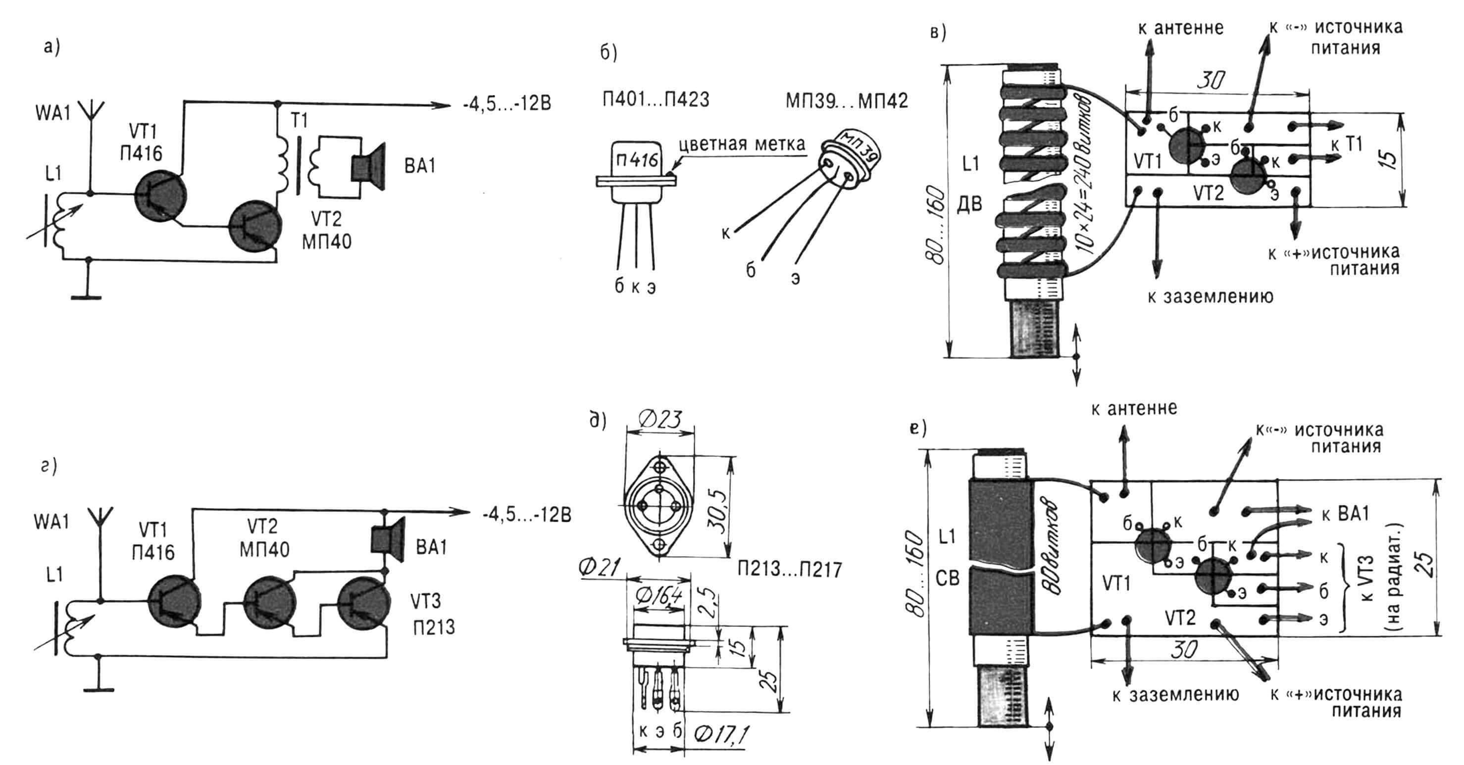 «Громкоговорящие» устройства для приема местных радиостанций, собранные на двух и трех транзисторах: а,г — схемы принципиальные, электрические; б,д—маркировки используемых полупроводниковых триодов; в,е — топология монтажных плат и внешний вид катушек колебательного контура.