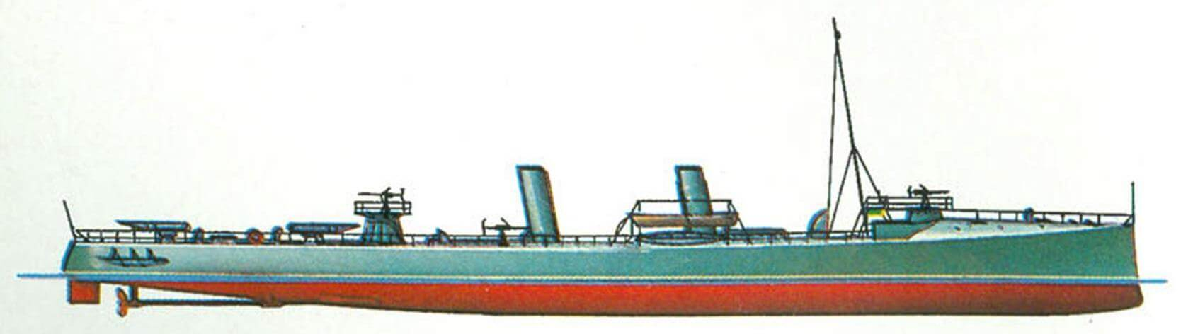 147. Эскадренный миноносец «ФАРРАГАТ», США, 1899 г.