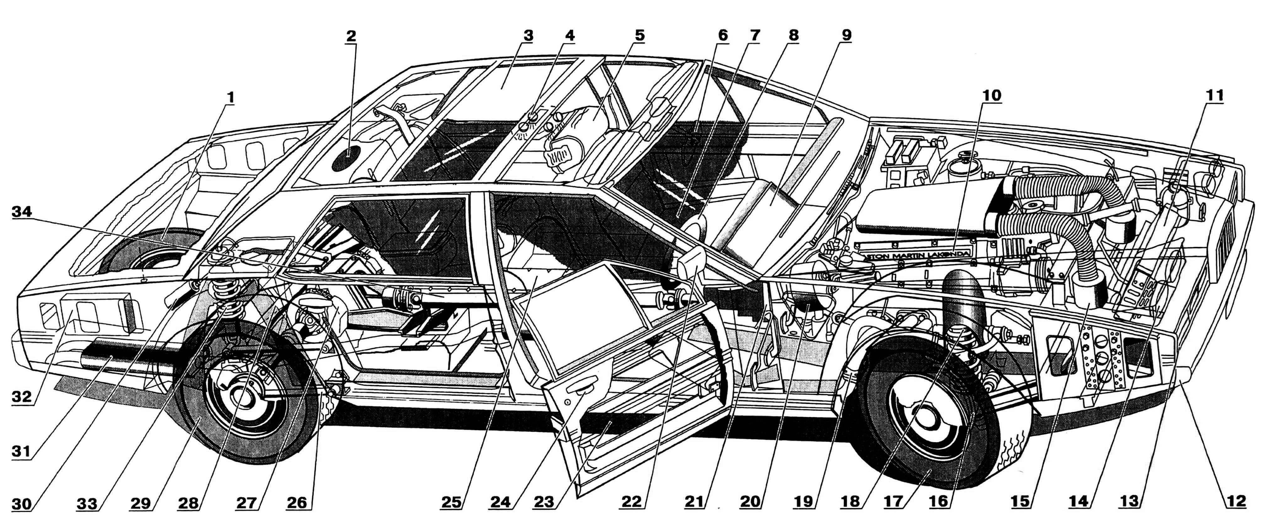 Компоновка автомобиля ASTON MARTIN LAGONDA: 1 — колесо запасное; 2 — динамик аудиосистемы; 3 — люк в крыше; 4 — группа светильников самолетного типа; 5 — подголовник; 6,22 — зеркала заднего обзора; 7 — сиденье пассажира; 8 — колесо рулевое; 9 — панель приборов; 10 — двигатель; 11 — радиатор системы охлаждения; 12— бампер; 13 — указатель поворота и габаритный фонарь; 14 — фары выдвижные; 15 — фильтр воздушный; 16 — тормоз дисковый, передний; 17 — колесо переднее; 18 — пружина подвески; 19 — система выпускная; 20 — пневмоусилитель тормозов; 21 — блок педальный; 23 — дверь передняя; 24 — ручка дверная; 25 — сиденье водителя; 26 — рычаг задней подвески, продольный; 27 — тормоз дисковый, задний; 28 —рычаг De Dion; 29 — колесо заднее; 30 — баллон с газом для управляемого амортизатора Koni; 31 — глушитель; 32 — коробка с инструментами; 33 — пружина задней подвески; 34 — вал карданный.