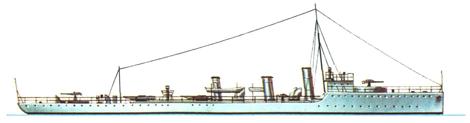 172. Эскадренный миноносец «Аларм», Англия, 1910 г.