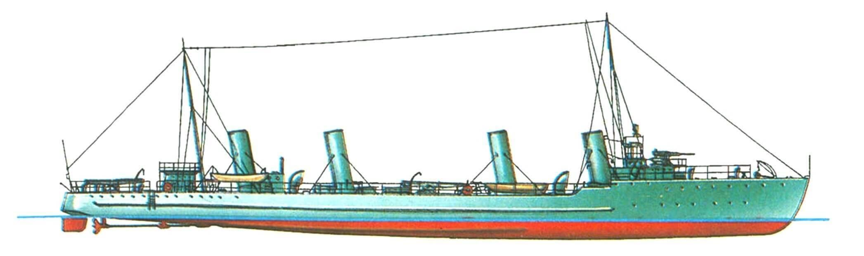 148. Эскадренный миноносец DD-1 «БЭЙНБРИДЖ», США, 1902 г.