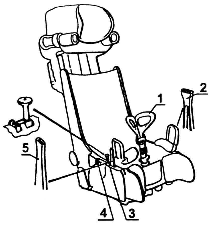 Катапультное кресло К-36Л: 1— ручка катапультирования; 2 — ручка притягивания плечевых ремней; 3 — кран аварийной подачи кислорода от баллонов кресла; 4 — переключатель регулировки кресла по высоте; 5 — ручка притягивания поясных ремней.