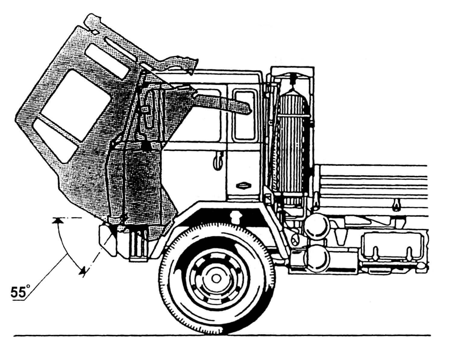 Схема откидывании кабины для доступа к двигателю.
