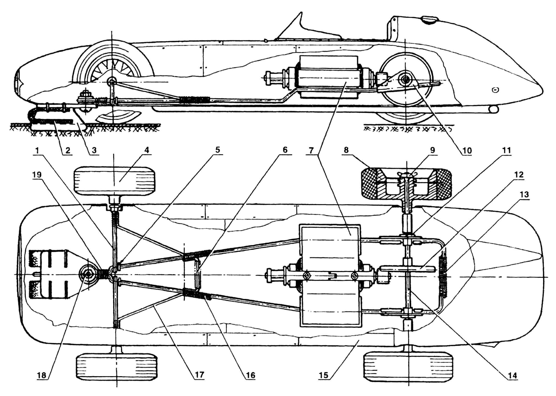 Конструкция шасси трассовой модели: 1 — полуось передняя, качающаяся (сталь, проволока ОВС ø 1,2); 2 — щетка токосъемника (оплетка антенного кабеля); 3 — корпус токосъемника (фторопласт); 4 — колесо переднее; 5 — шайба; 6— распорка рамы; 7 — электродвигатель; 8 — колесо заднее; 9 — гайка фигурная; 10 — хомут крепления подшипника (жесть s0,3); 11 — подшипник скольжения (латунь или бронза); 12 — колесо зубчатое главной передачи (сталь); 13,16 — стыки стержней рамы (медная проволока с последующей пропайкой); 14 — полуось качающаяся, задняя (сталь, проволока ОВС ø 1,2); 15 — кузов (выклейка из стеклоткани); 17 — подкос (сталь; проволока ОВС ø 1); 18 — шарнир вертикальный (с устройством центровки токосъемника); 19 — обвязка (медная проволока с последующей пропайкой).