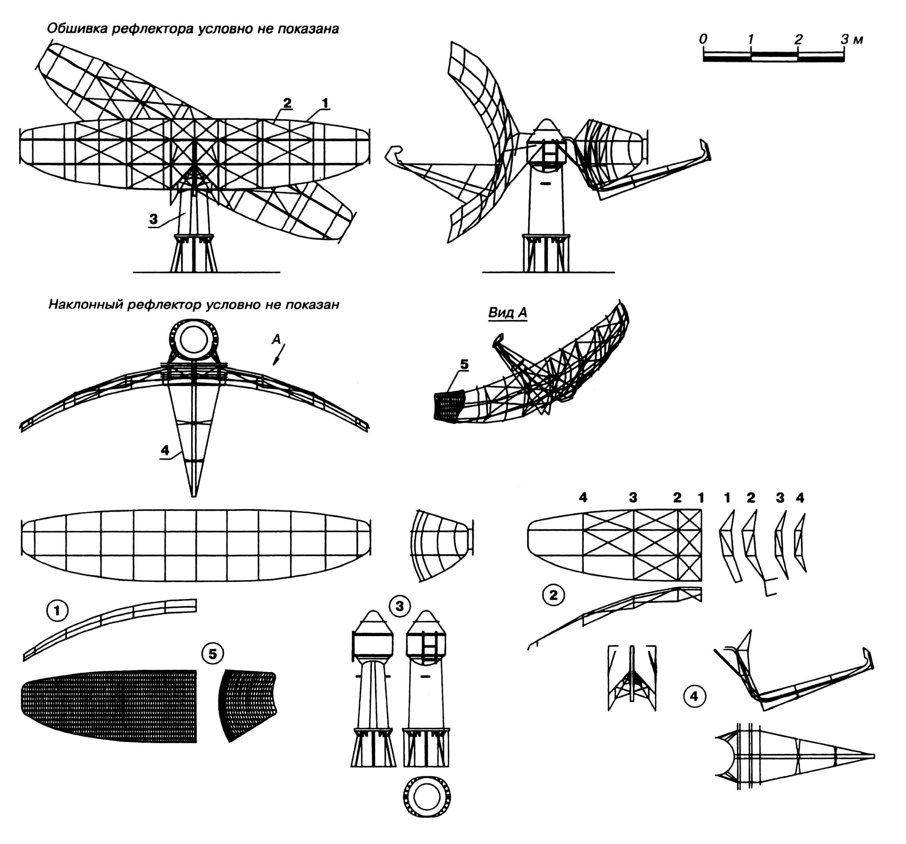 Антенна обзорной РЛС: 1 — каркас рефлектора; 2— часть рефлектора несущая; 3 — устройство опорно-поворотное; 4 — часть облучателя несущая; 5 — обшивка рефлектора.