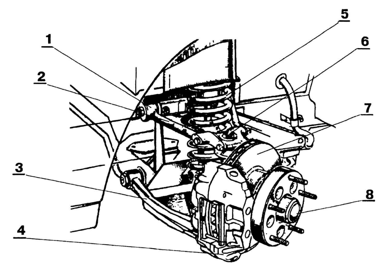 Передняя подвеска: 1 — сайлент-блок; 2 — рычаг верхний; 3 — рычаг нижний; 4 — механизм тормозной; 5 — пружина подвески; 6 — опора шаровая; 7 — диск тормозной; 8 — ступица.