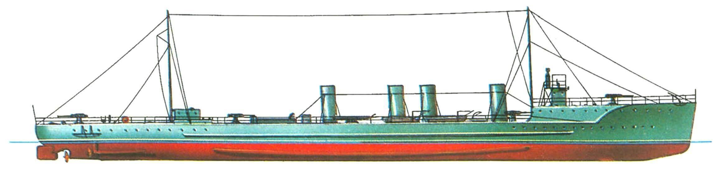 149. Эскадренный миноносец DD-17 «СМИТ», США, 1909 г.