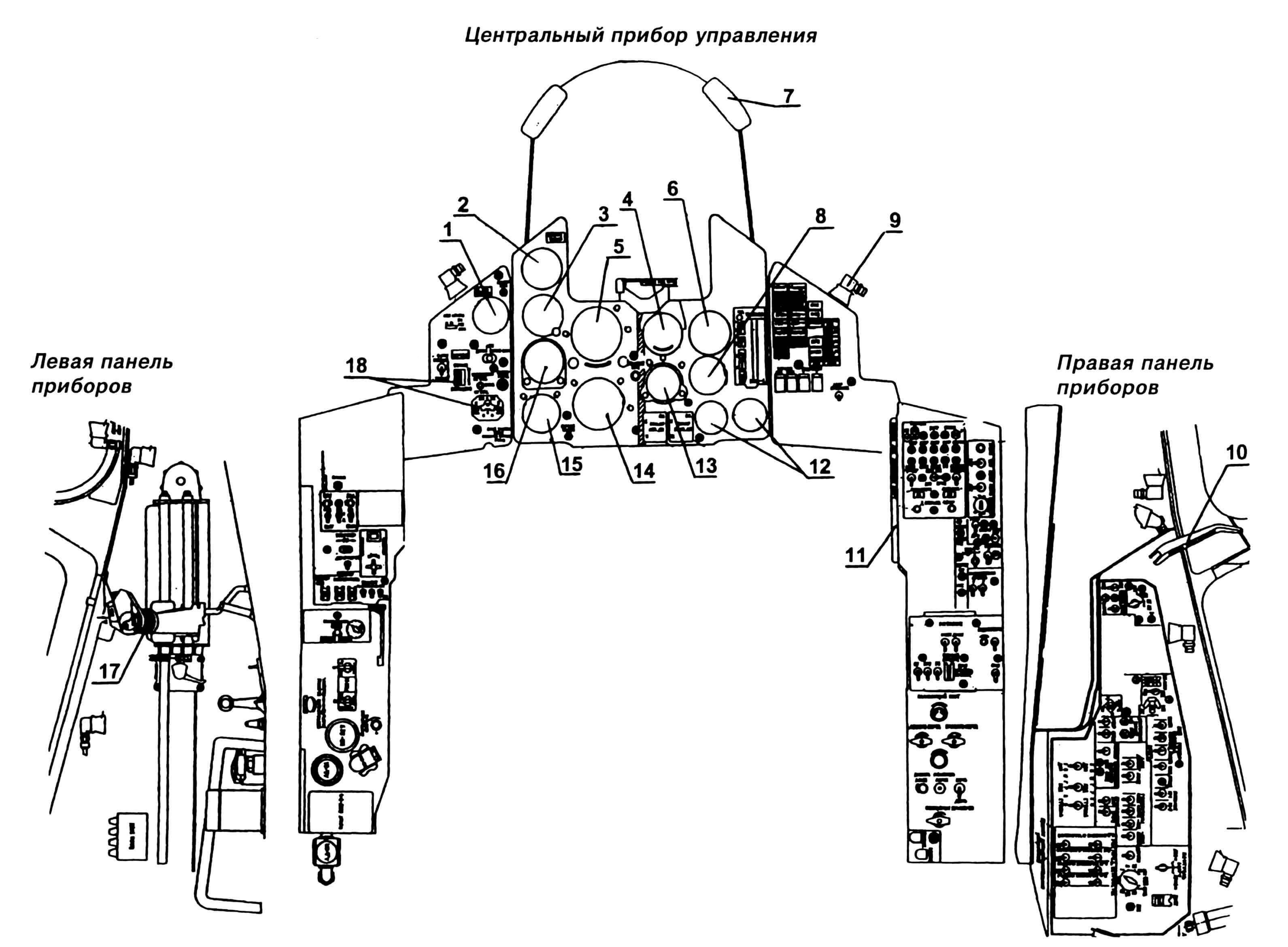 Панели приборов пилотской кабины: 1— указатель углов атаки и перегрузки УАП-4-7; 2 — указатель скорости КУС-2; 3 — указатель высоты УВ-75; 4 — прибор совмещенный ДА-200П; 5 — прибор командно-пилотажный КПП-2ТК-2; 6 — указатель числа «М» МС-1 А; 7 — зеркало заднего обзора; 8 — указатель числа оборотов двигателей ИТЭ-2ТК-2; 9 — прибор осветительный; 10 — рычаг автономного сброса фонаря; 11 — карман для хранения карт; 12 — индикаторы температуры газов за турбинами двигателей ИТГ-1; 13 — часы АЧС-1М; 14 — прибор навигационный плановый ПНП-72-12; 15 — прибор, показывающий дальность ППД-2; 16 — радиовысотомер; 17 — рычаг управления двигателями; 18 — указатели положения шасси.