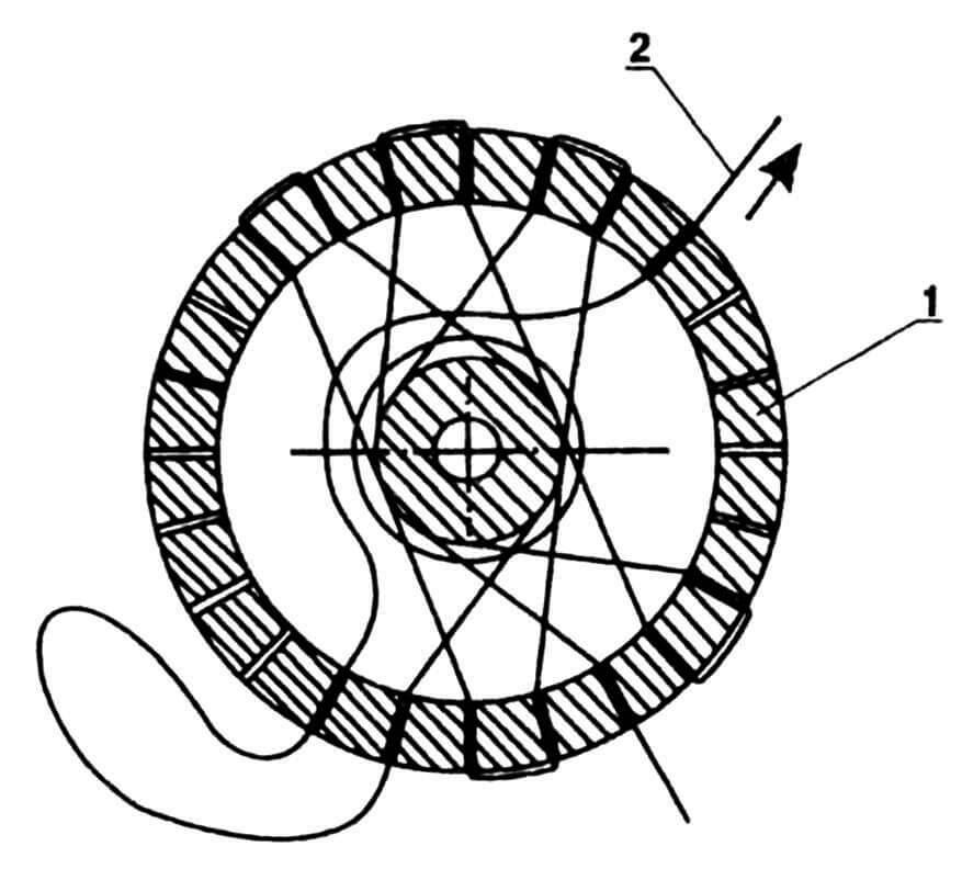 Схема имитации спиц колеса: 1— ступица, 2 — проволока медная, луженая.