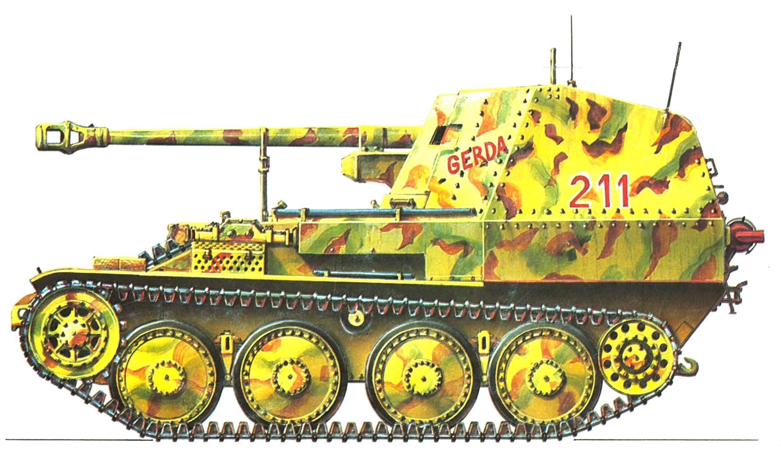 7,5 cm Pak 40 auf Pz.38(t) Marder III Ausf.M. 561-й противотанковый дивизион (Panzerjager-Abteilung 561), Восточный фронт, лето 1944 г.