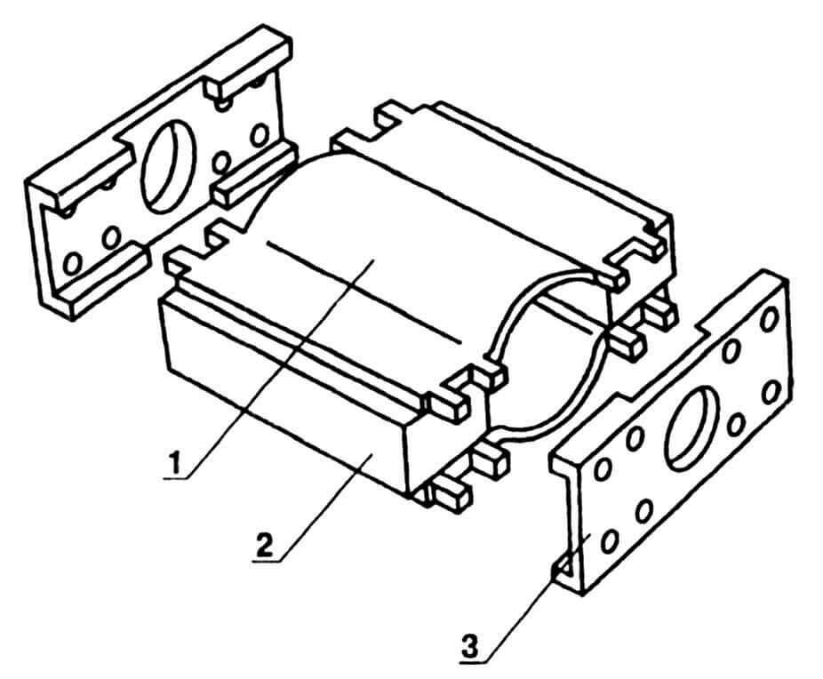 Схема сборки магнитопровода электродвигателя: 1 — магнитопровод (отожженое железо s1); 2 — магнит (от магнитной защелки МЗ-3); 3 — крышка (дюралюминий).