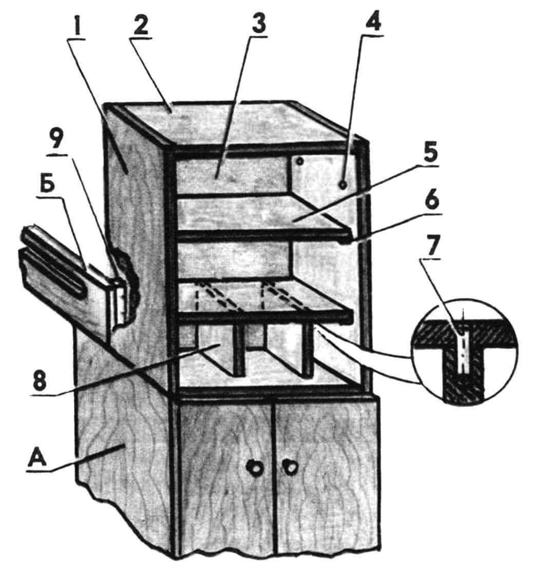 Шкафчик: 1 — боковина (1080x350x19); 2 — крышка (862x350x19); 3 — стенка задняя (оргалит); 4 — шуруп крепления к стене; 5— полка (2 шт.); 6 — опора полки, штыревая (8 шт.); 7 — нагель; 8 — перегородка (300x250x19, 2 шт.); 9 — брус крепления ограждения. А — гардероб; Б — ограждение кровати.
