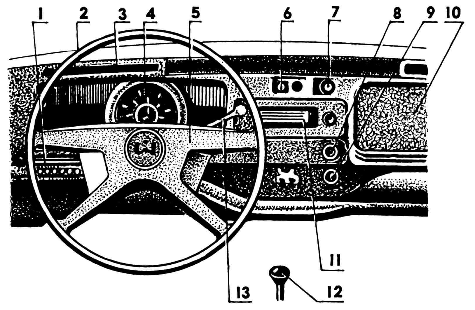 Органы управления и контроля: 1 — переключатель универсальный; 2 — колесо рулевое; 3 — сопло вентиляции и отопления; 4 — спидометр и комбинация приборов; 5 — кнопка звукового сигнала; 6 — кнопка дополнительная; 7 — регулятор системы вентиляции и отопления; 8 — прикуриватель; 9 — лампа аварийной сигнализации; 10 — ящик вещевой; 11 — радиоприемник; 12 — рычаг переключения передач; 13 — рычаг управления стеклоочистителями.
