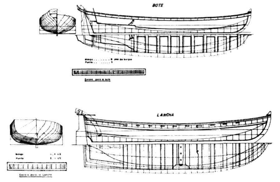 Гребные суда (шлюпки) корабля «Сантисима Тринидад»