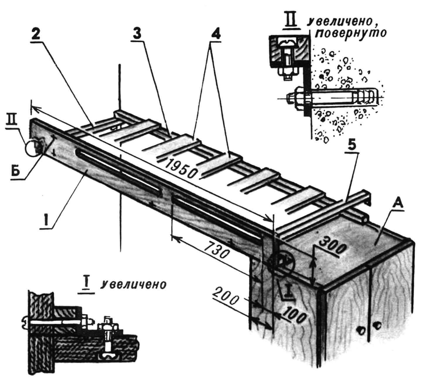 Верхняя кровать: 1 — ограждение; 2 — брус рамы опорный (881x50x30); 3 — брус рамы продольный (1950x50x30, 2 шт.); 4— обрешетка (рейки, 881x100x20); 5 — брус крепления боковины (881x30x30); А — гардероб; Б — место крепления ограждения к колонке.