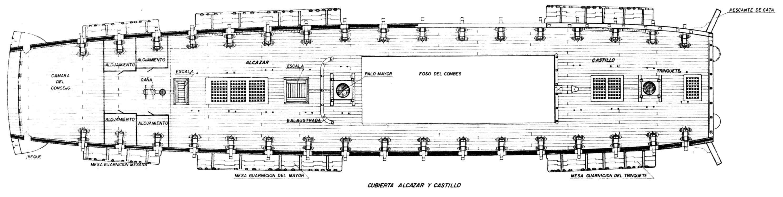 План верхней палубы (с размещением артиллерии)