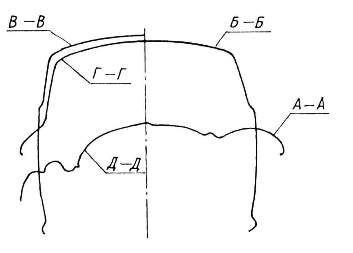 Основные сечения кузова автомобиля VW «Жук»