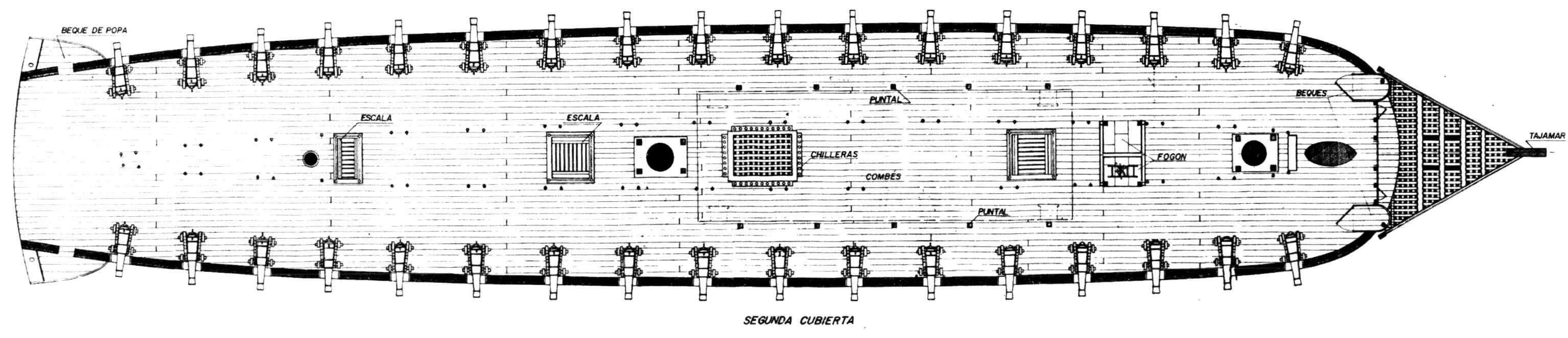 План верхнего артиллерийского дека (с размещением артиллерии)