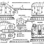 САМАЯ СКОРОСТРЕЛЬНАЯ В МИРЕ (Корабельная автоматическая установка АК-176)