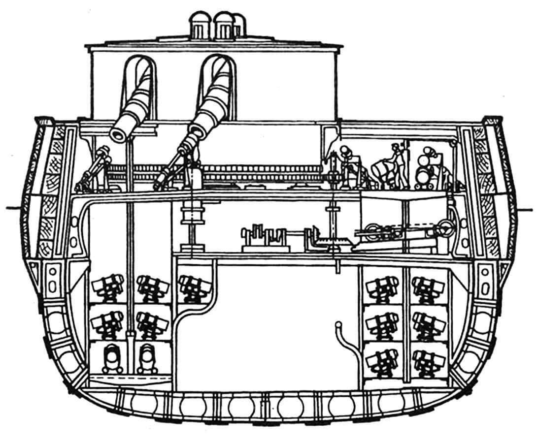 Дульно-зарядная 450-мм башенная установка броненосца «Дуилио».