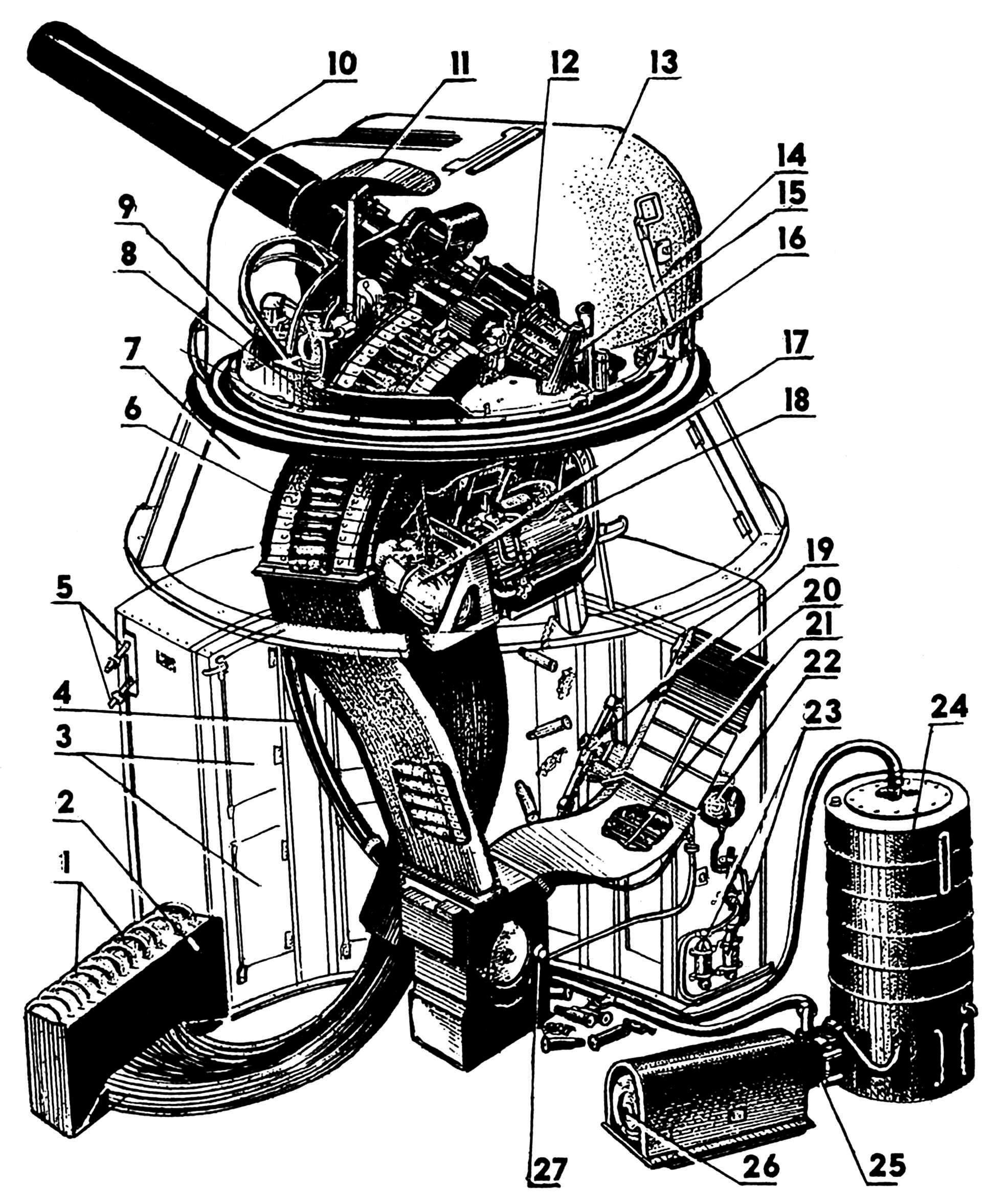 Устройство пушки АК-630М: 1 — кабели, 2 — блок управления, 3 — магазин со створками, 4 — шланги охлаждения, 5 — штыри для крепления лебедки, 6 — рукав питания, 7 — барбет, 8 — станок, 9 — механизм управления цепями стрельбы и торможения, 10 — блок стволов, 11 — маска, 12 — гильзозвеньеотвод, 13 — обтекатель, 14— цилиндр подъема люка, 15 — стопор «по-походному», 16 — буфер горизонтальный, 17 — гидронасос привода ВН, 18 — гидронасос привода ГН, 19 — пневмоподтяг, 20 — крышка горловины, 21 — рукав подачи звеньев, 22 — ресивер, 23 — масло-влагоотделители, 24 — бак охлаждения, 25 — насос системы охлаждения, 26 — электродвигатель, 27 — рычаг ручной подачи.