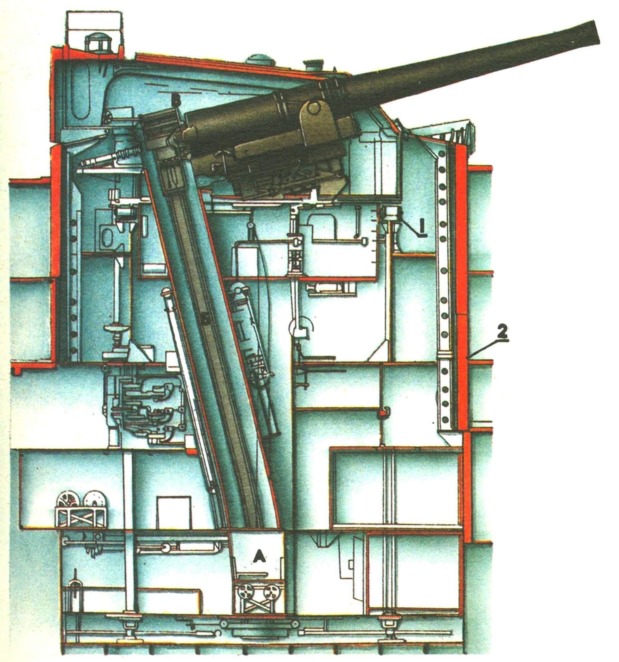 305-мм башенная артиллерийская установка броненосца «Альбион» (Англия, 1899 г.). Схема башни стала классической и оставалась практически неизменной для || всех крупных кораблей вплоть до 1945 г. А — перегрузочное отделение, Б — элеватор подачи боеза паса, В — вращающаяся часть башни; 1 — роликовый погон 2 — броня неподвижного барбета.