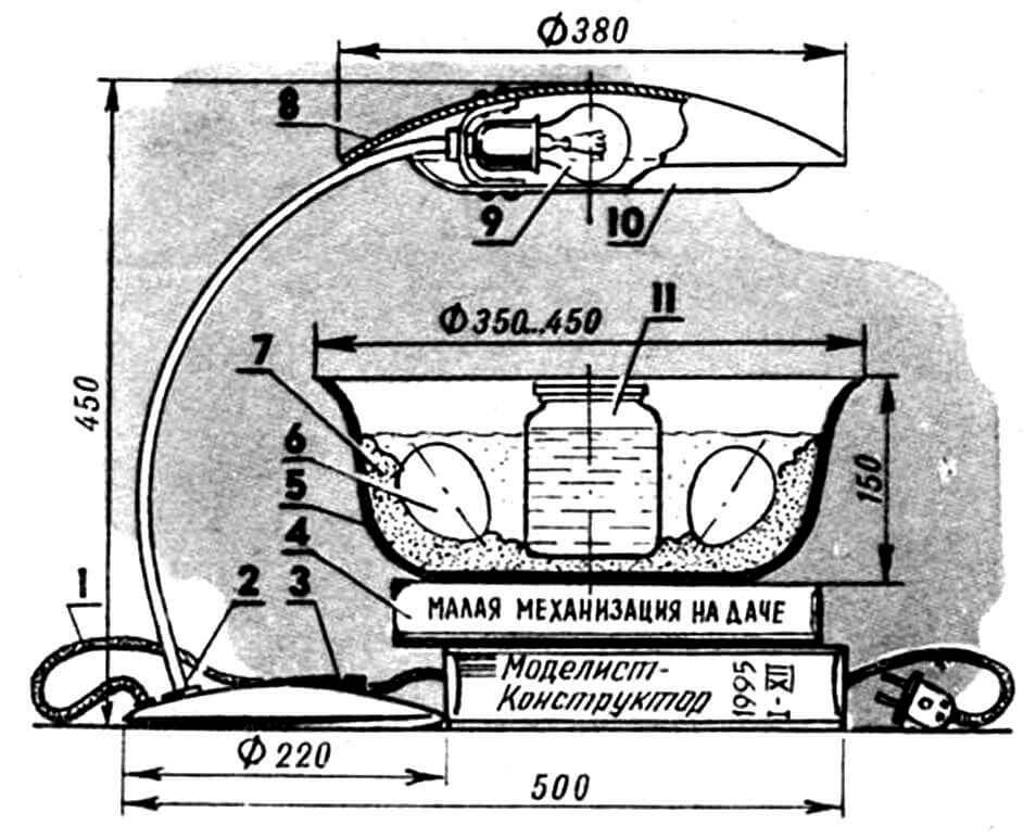 Настольная лампа вместо наседки: 1 — электрошнур, 2 — кронштейн-основание, 3 — выключатель клавишный, 4 — подставка-регулятор теплового режима (из книг, подшивок журнальных и т.п.), 5 — миска, 6 — яйцо (от зрелой птицы, 15—25 шт.), 7 — подстилка (стружка, солома или сухие опилки, накрытые куском старой материи), 8 — абажур-рефлектор, 9 — обогреватель (электролампа 75... 100 Вт с соответствующей арматурой), 10 — плафон матовый, 11 — банка стеклянная 0,8 л с водой.