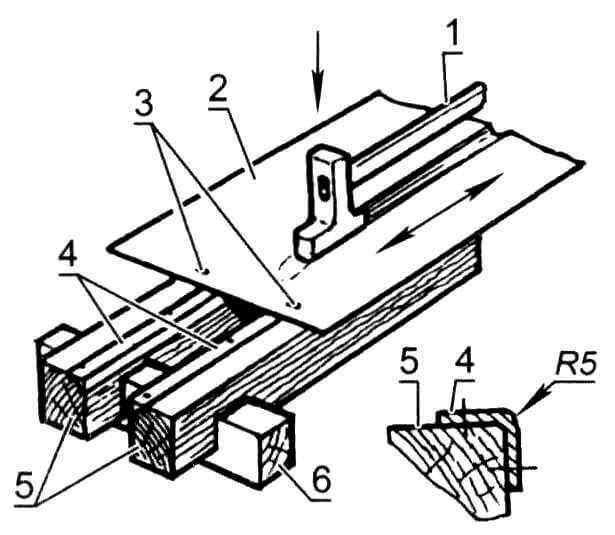 Самодельное оборудование для выколотки зигов: 1 - молоток-подбойка; 2 - обрабатываемый стальной лист; 3 - фиксаторы (гвозди); 4 - ложементы (сталь, уголок 50x50x5 мм); 5 - продольные лаги (сосна, брус 180x180 мм); 6 - поперечная лага (сосна, 180x180 мм, 2 шт.)