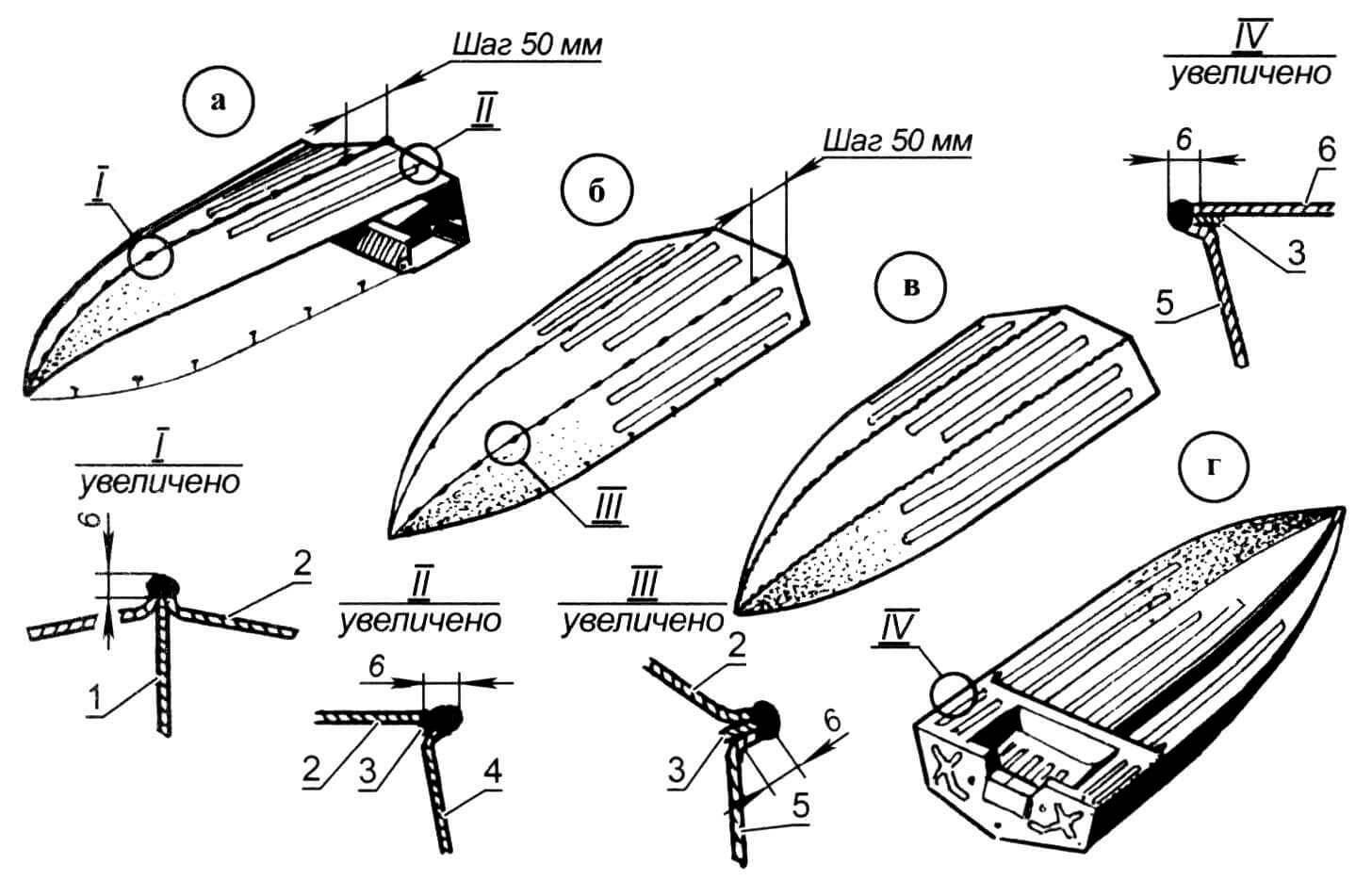 Стадии электросварочных работ по сборке корпуса моторной лодки: а - точечная прихватка днищевых панелей к килю и ахтерпику; б - точечная прихватка бортовых панелей; в - полная сварка днищевых и бортовых панелей сплошными швами; г - полная сварка бортовых панелей и кормовой палубы; 1 - киль; 2 - днищевая панель; 3 - прокладки (сталь, лист s1 ,5 мм); 4 - транец; 5 - бортовая панель; 6 - кормовая палуба