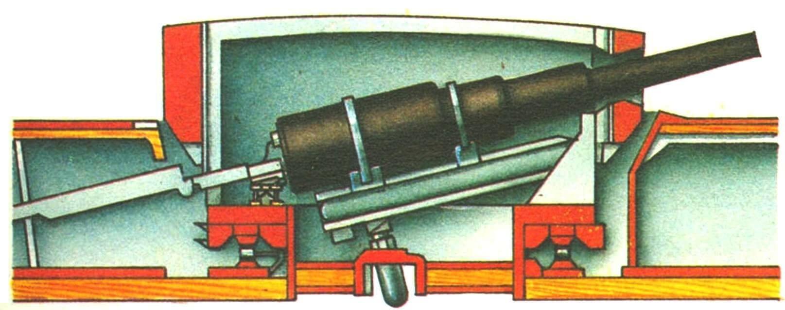 Казнозарядная башенная установка броненосца «Колоссус» (Англия, 1886 г.).