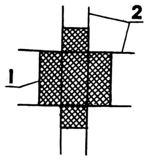 Расположение тесьмы или шнуров: 1 — выкройка люльки, 2 — шнуры.