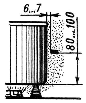 Оптимальное расположение терморезистора для контроля за пламенем газовой горелки.