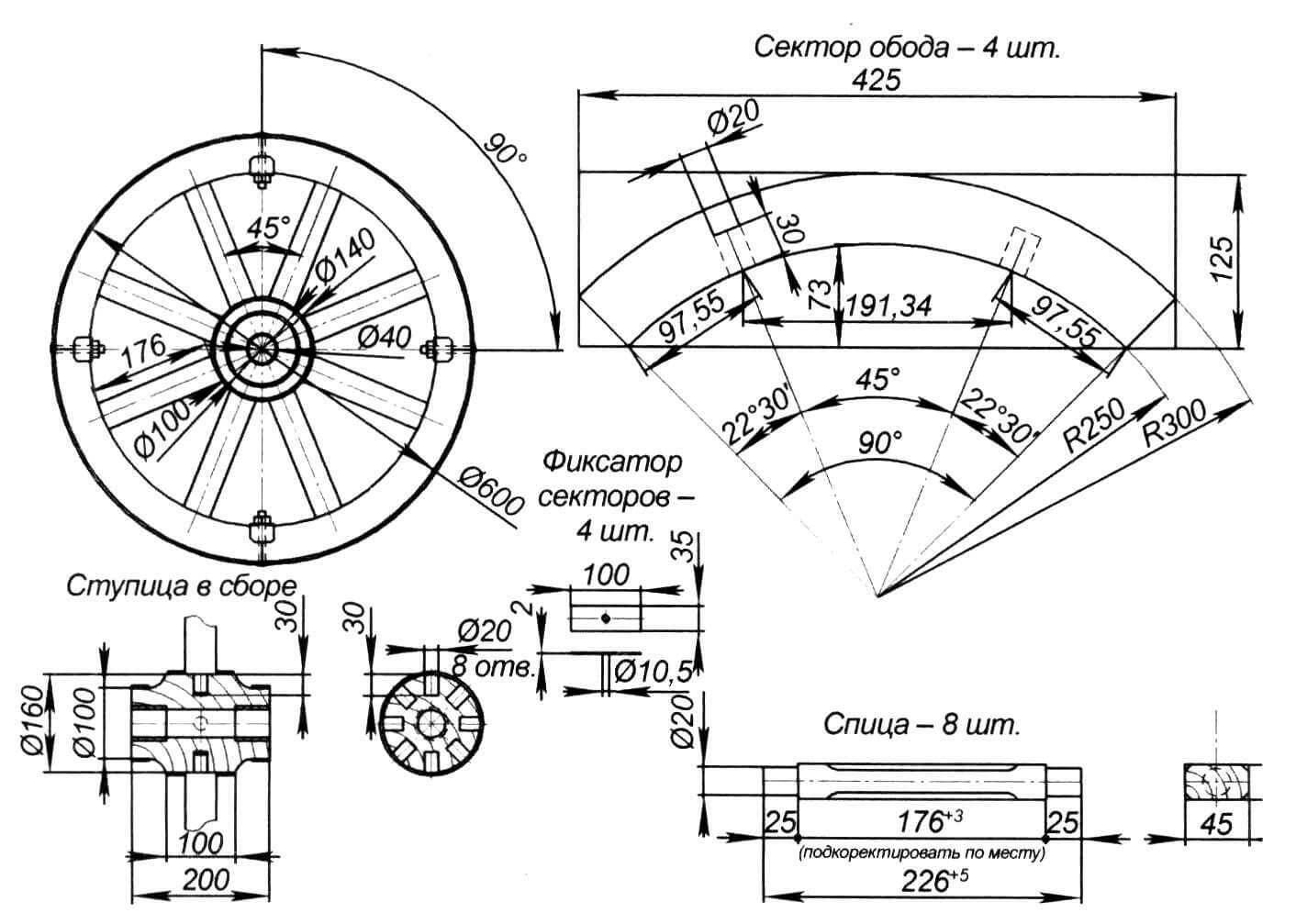 Переднее колесо (2 шт.)