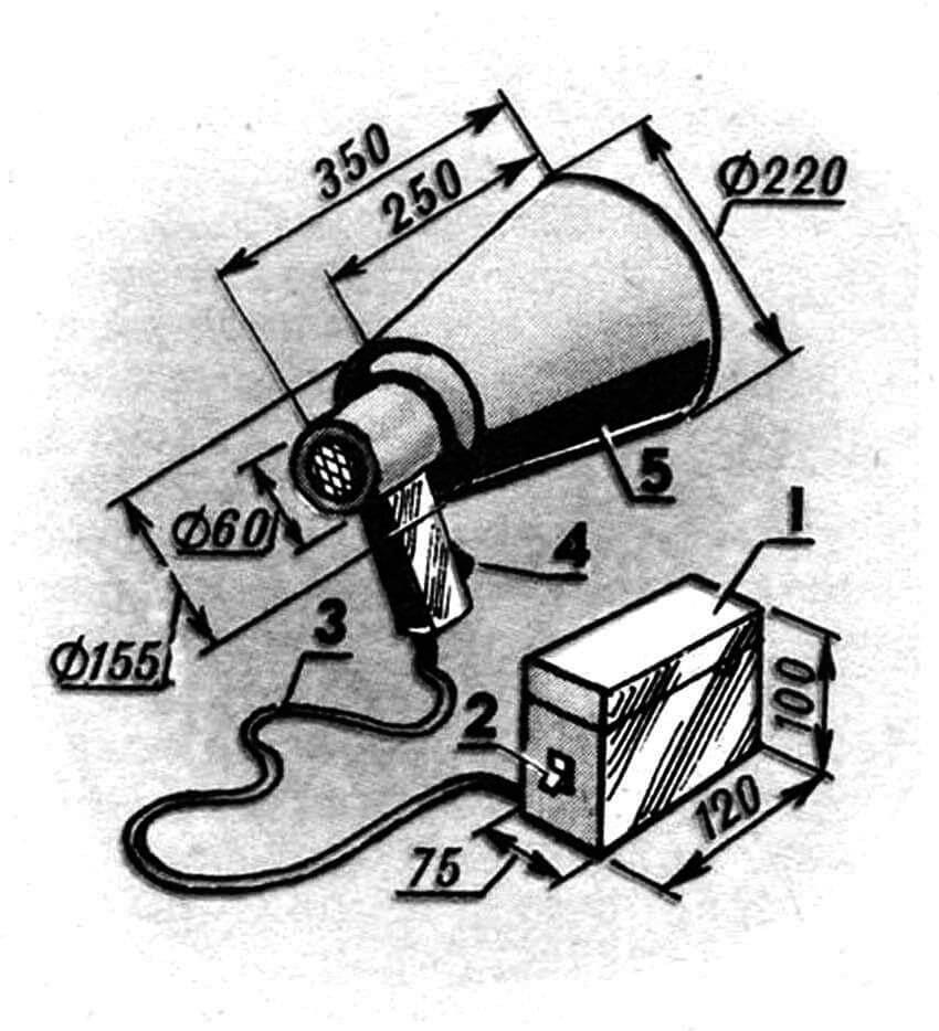 Рис. 5. Вариант компоновки «электрического усилителя звука»: 1 — блок усилителя с источником электропитания, 2 — выключатель, 3 — шнур двухпроводный соединительный (с раздельной экранировкой токопроводящих жил), 4 — рукоятка с кнопкой включения микрофона, 5 — рупор (с микрофоном и звукоизлучателем).