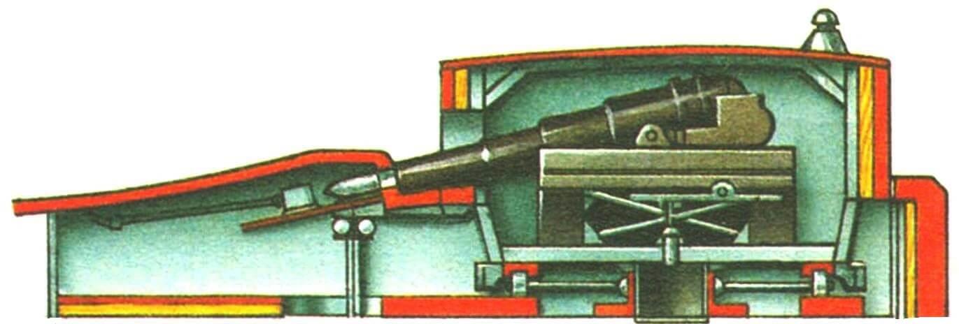 Дульно-зарядная башенная установка броненосца «Инфлексибл» (Англия, 1881 г.).