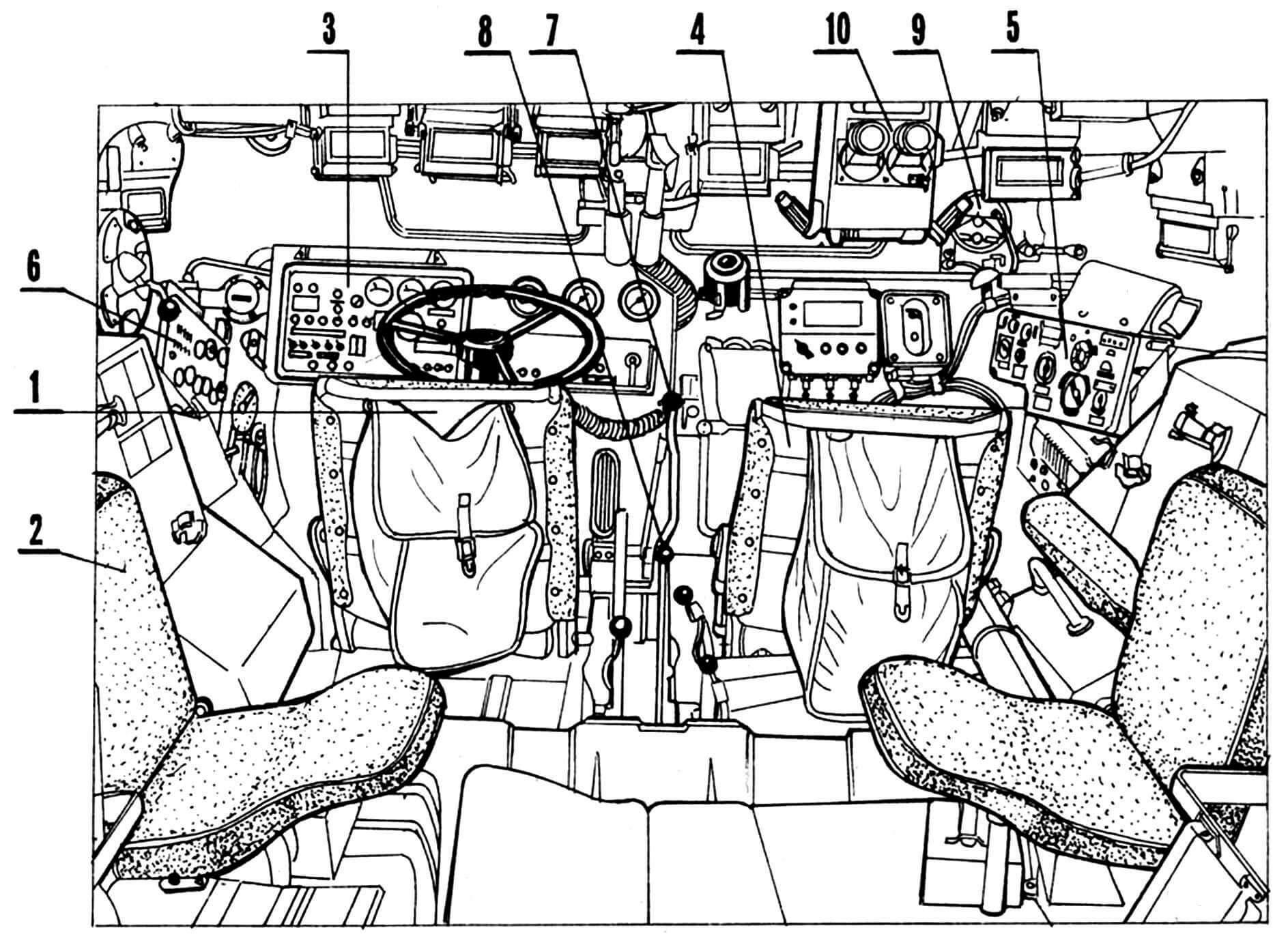 Отделение управления: 1 — сиденье механика-водителя, 2 — одноместное сиденье мотострелка, 3 — щиток приборов, 4 — сиденье командира, 5 — приемопередатчик радиостанции, 6 — блок шинных кранов, 7 — рычаг переключения передач КП, 8 — рычаг переключения передач раздаточной коробки, 9 — амбразура для стрельбы из автомата, 10 — прибор наблюдения ТКН-3.