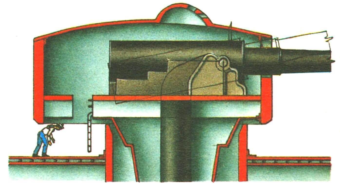 Башня броненосца «Веритэ» (Франция, 1908 г.)