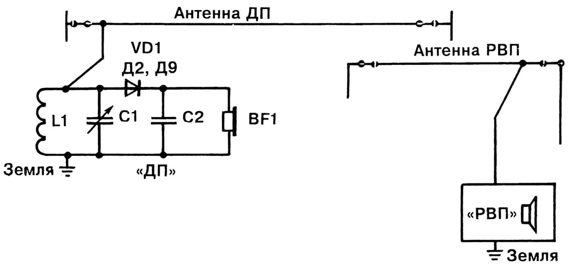 Рис.1. Мини-радиопередатчик в действии (к пояснению принципа вторичной модуляции).