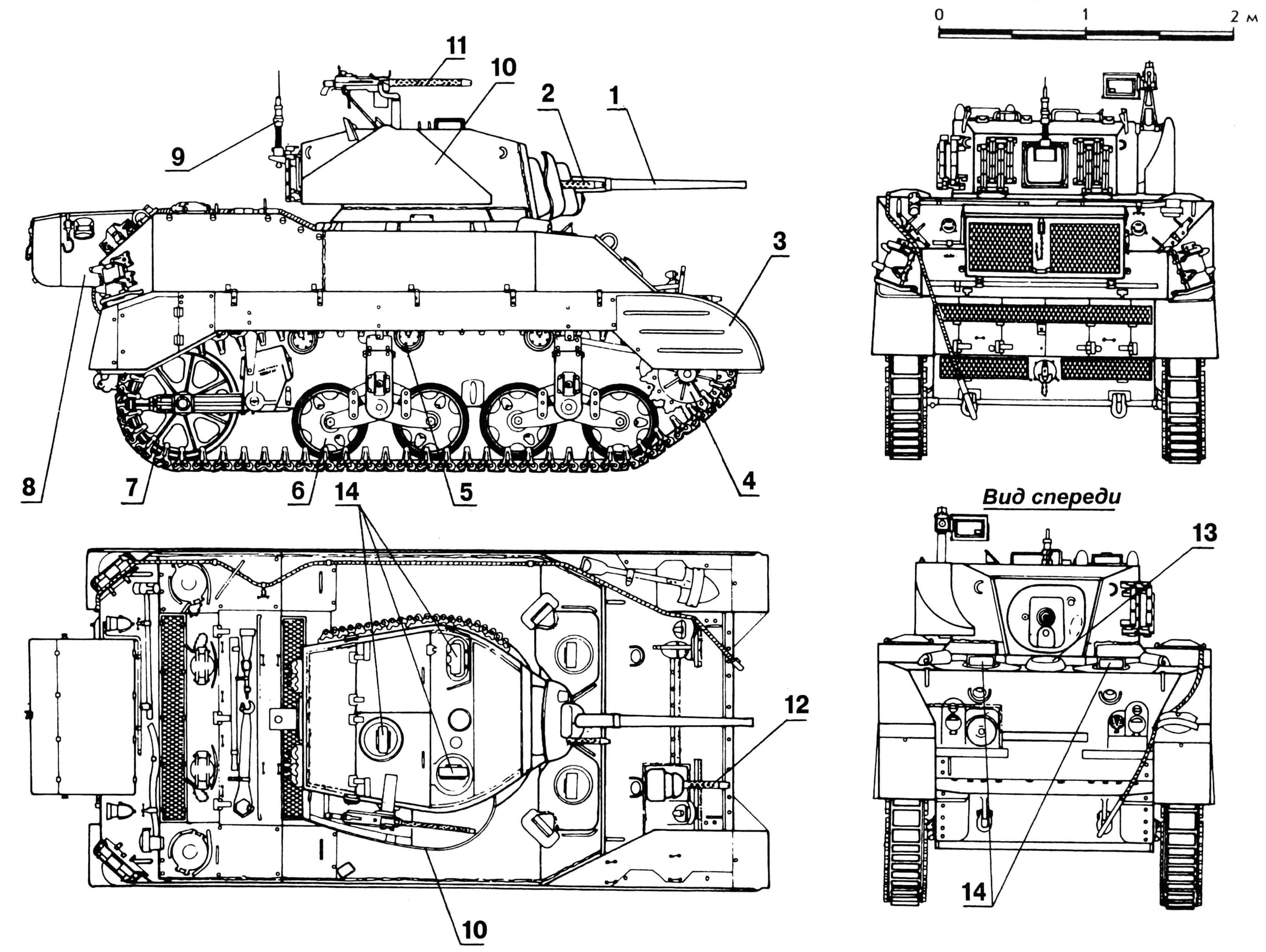 Легкий танк М5А1: 1 — 37-мм пушка, 2 — спаренный пулемет, 3 — фальшборт, 4 — ведущее колесо, 5 — поддерживающий каток, 6 — опорный каток, 7 — направляющее колесо, 8 — ящик для амуниции и ЗИПа, 9 — антенна, 10 — броневое прикрытие кронштейна зенитного пулемета, 11 — зенитный пулемет, 12 — курсовой пулемет, 13 — колпак вентилятора, 14 — смотровые приборы.