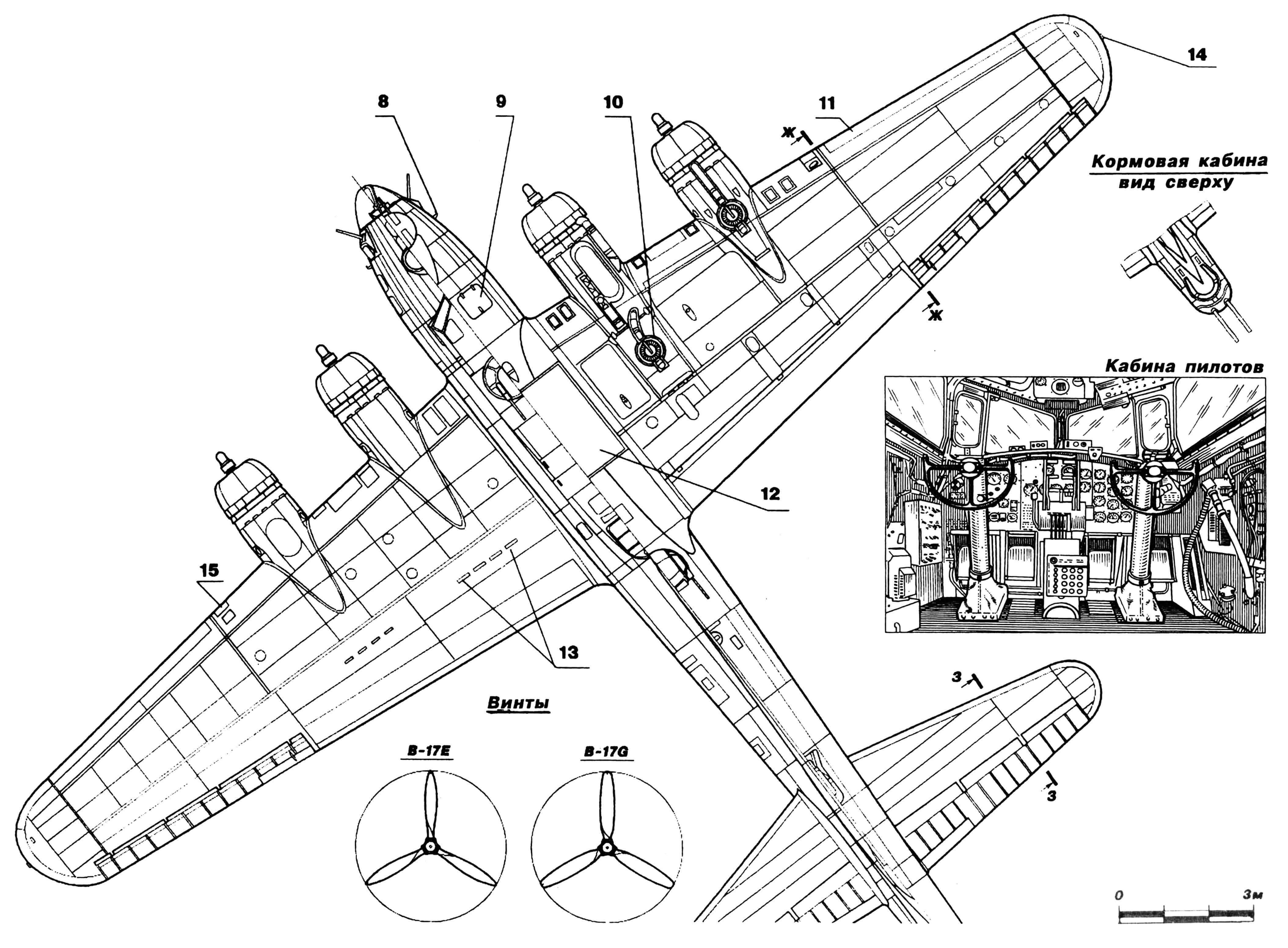 BOEING B-17G: 1 — купол астролюка, 2 — антенны КВ и СВ радиостанций, 3 — боковая стрелковая установка со смещением на разных бортах, 4 — хвостовая стрелковая башня системы «Чейенн», 5 — антенна УКВ радиостанции, 6 — обтекатель антенны радиолокатора, 7 — входные отверстия тоннелей маслорадиаторов, 8 — ПВД (трубка Пито), 9 — входной люк передней кабины экипажа, 10 — турбонагнетатель двигателя, 11 — резиновый противообледенитель Гудрич, 12 — створка бомбоотсека, 13 — выходные щели тоннелей маслорадиаторов, 14 — аэронавигационные огни, 15 — посадочная фара.